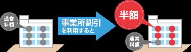 nhk 受信 料 テレビ 台数